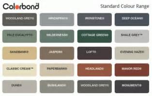 color bond colorbond chart