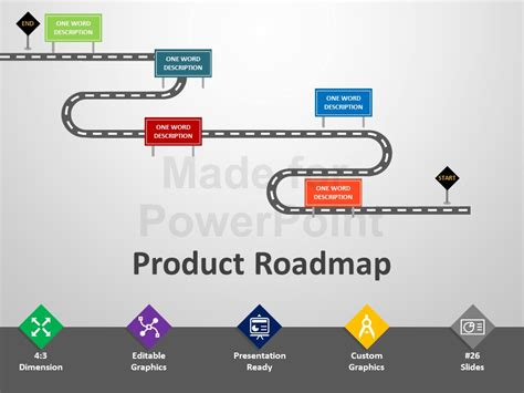 product roadmap template powerpoint free template for roadmap presentation websitepresentation