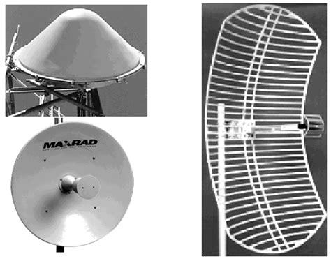 Antena Wajan Bolic pengertian dan jenis antena jaringan hi tech mall komunitas informasi edukasi ict