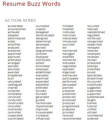 best 25 resume words ideas on resume key words words for resume and