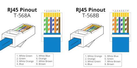 cate wiring diagram