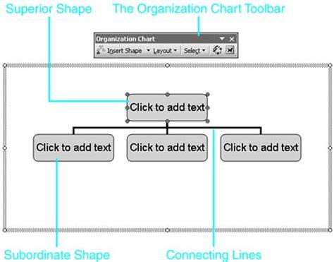 free organizational chart template word 2003 organizational chart in word 2003 free organizational