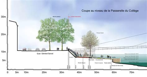 section 52 planning 52 section berges du rhone 171 landscape architecture works