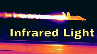 What Are Infrared Used For What Is Infrared Light William Herschel S Amazing