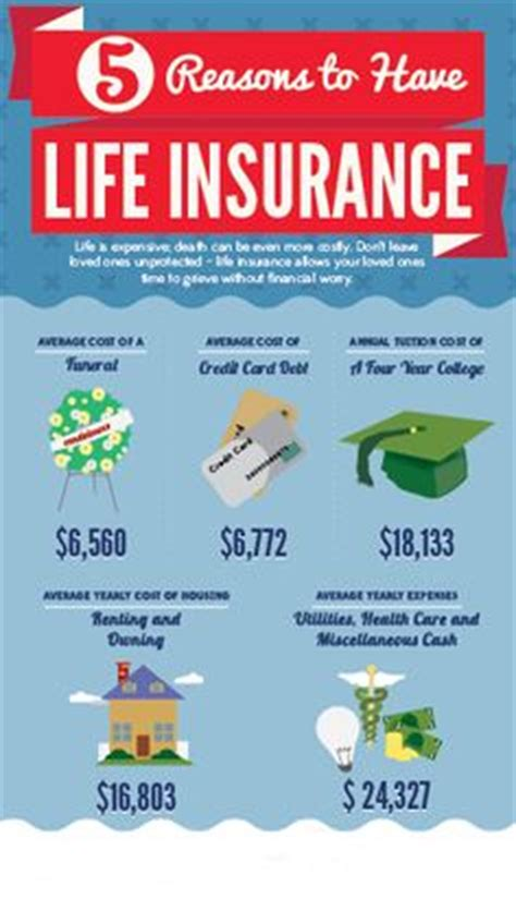 Renters Insurance Infographic   Appointment Setting