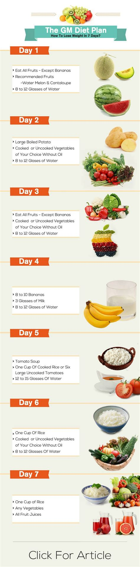 7 Day Fruit Veggie Detox best 25 fruit and vegetable diet ideas on