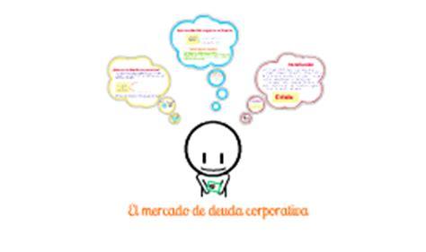 cadenas voluntarias definicion agrupaciones de compra cadenas voluntarias y cooperativas
