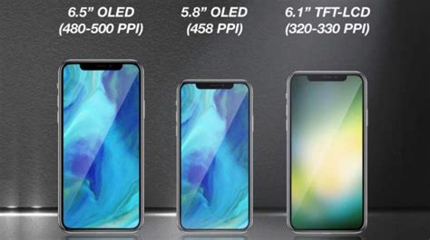 Lcd Iphone 5 2018 previsione bomba apple vender 224 100 milioni di iphone 2018 lcd 6 1 macitynet it
