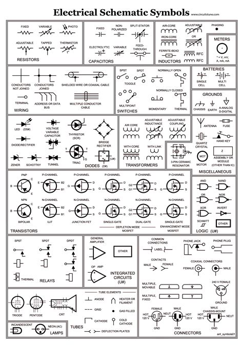 circuit diagram symbols electrical schematic symbols wire diagram symbols