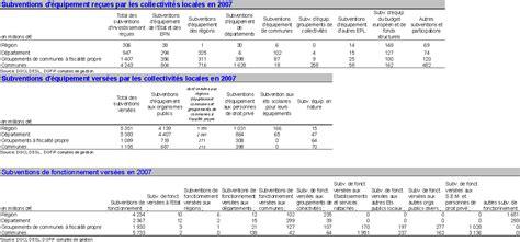 Calendrier Budget Collectivités Territoriales Projet De Loi De R 233 Forme Des Collectivit 233 S Territoriales