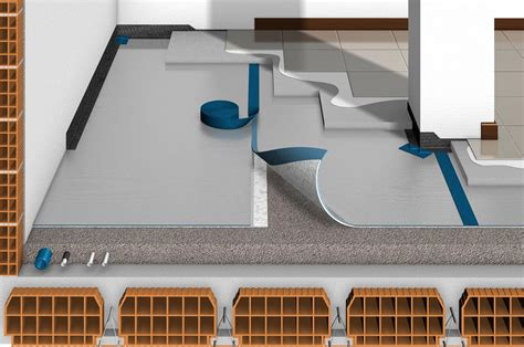 pavimento galleggiante prezzi pavimento galleggiante sopraelevato vantaggi posa e