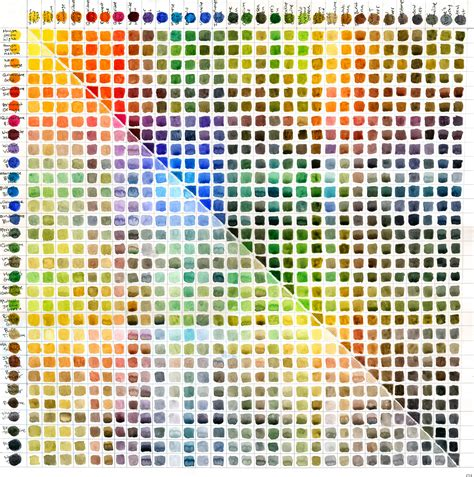 color mixing there are two watercolor mixing chart loving this handmade grid of