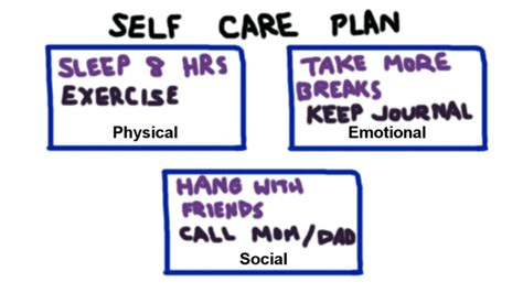 self care plan template how to create a self care plan www myanxiousworld