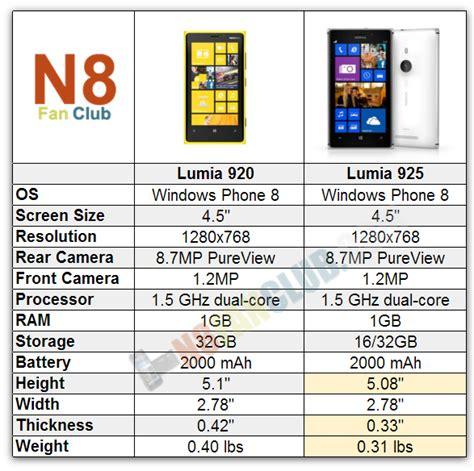 lumia 925 specs nokia lumia 920 vs nokia lumia 925 comparison and
