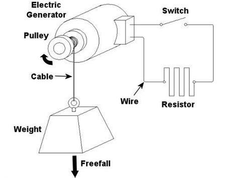 braking resistor working how dynamic braking resistor work 28 images dynamic braking resistors high power and metal