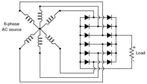 six diode bridge rectifier rectifier circuits diodes and rectifiers electronics textbook