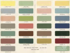 vintage paint colors 1954 paint colors for kitchens bathrooms and moldings
