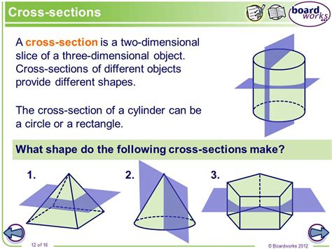geometric shapes with circular cross sections boardworks geometry common core classifying 3d shapes