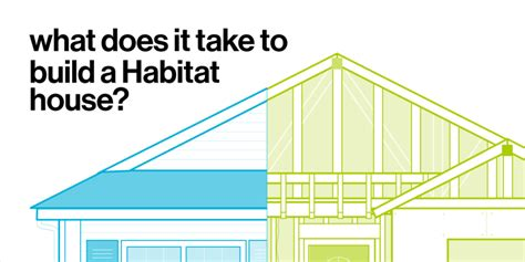 take it to the house what does it take to build a habitat house habitat for humanity