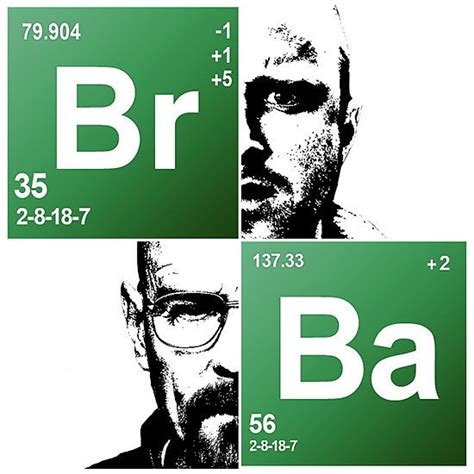 template after effects breaking bad 371 best breaking bad images on pinterest breaking bad