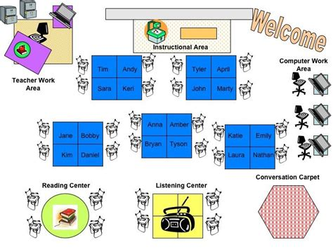 Classroom Floor Plan For Preschool | floorplans for an elmentary classroom house plans home