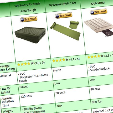 camping air mattress comparison chart