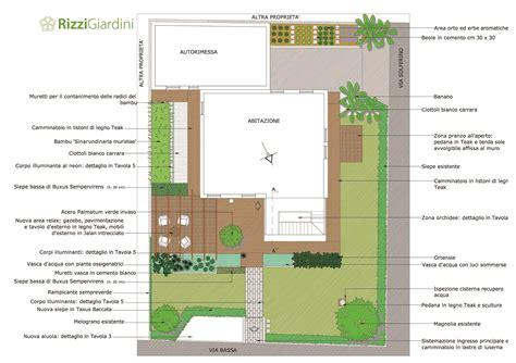 giardini arredo giardino con vasca d acqua progettazione giardini