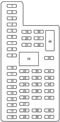 2012 Ford F 150 Fuse Box Diagram Trusted Wiring Diagrams