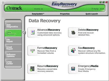 format data adalah software mengembalikan file yg telah di format faqih blog