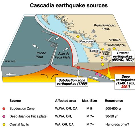 seattle earthquake zone map earthquake experts on the really big one here s what