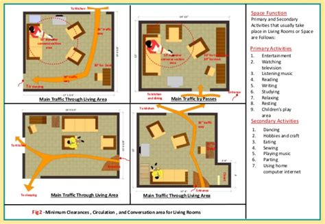 Types Of Rooms In A House geeta fulwani b sc interior design residential design
