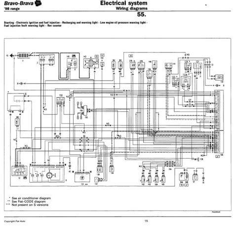 12 fiat 500 wiring diagram 12 get free image about wiring diagram technical brava 1 6 16v wiring diagram the fiat forum
