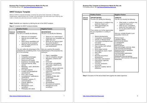 100 swot assessment template swot analysis swot