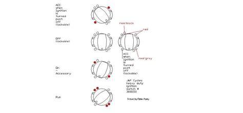 panhead wiring diagram get free image about wiring diagram