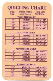 quilt size chart quilts
