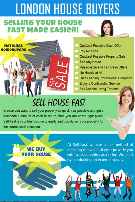 sell your house or we buy it we buy any house quickly reviews best offers sellfastuk