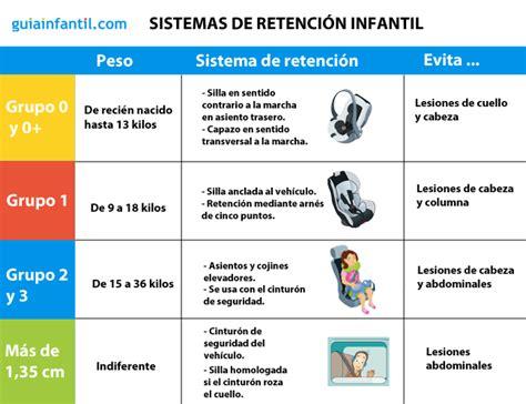 sistemas de retencion infantil en automoviles segun peso  estatura del nino