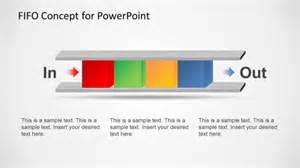 FIFO PowerPoint Templates