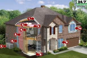 Landon Homes Floor Plans by Top 5 Energy Efficient Items Landon Homes