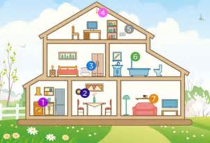 Home Image Smart Home Get The Latest Smart Home Online Here Currys
