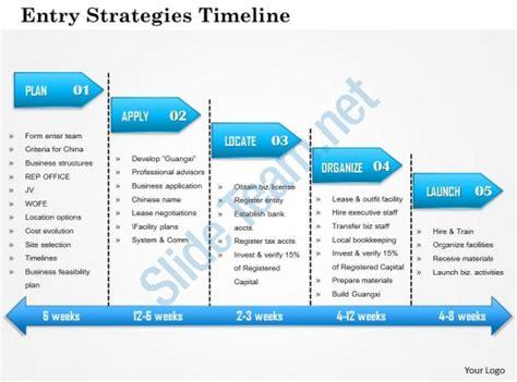 1114 entry strategies timeline powerpoint presentation