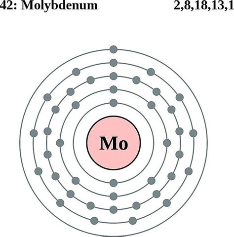 molybdenum protons atoms diagrams electron configurations of elements