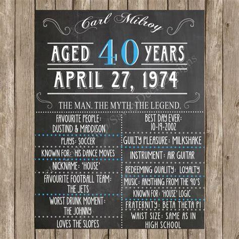 custom chalkboard printable birthday sign 40th