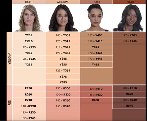 guide foundation makeup forever hd foundation color chart saubhaya makeup
