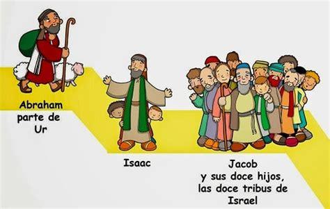 preguntas sobre familias de la biblia el blog del padre eduardo el dios de los patriarcas