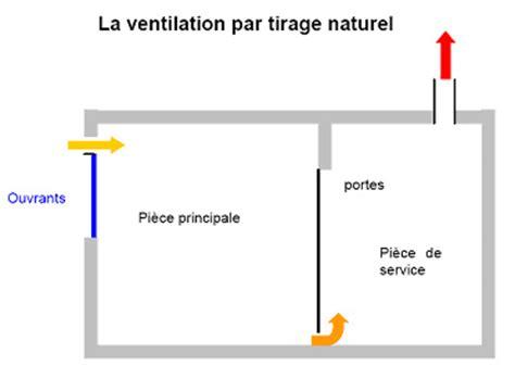 Ventilation Salle De Bain Sans Vmc 2278 by Ventilation Salle De Bain Sans Vmc Ventilation Salle De