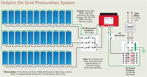 home pv system bringing solar home home power magazine