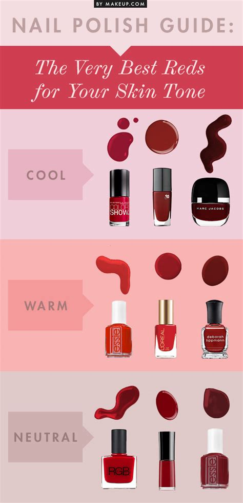 cool red nail color nail polish guide the very best reds for your skin tone