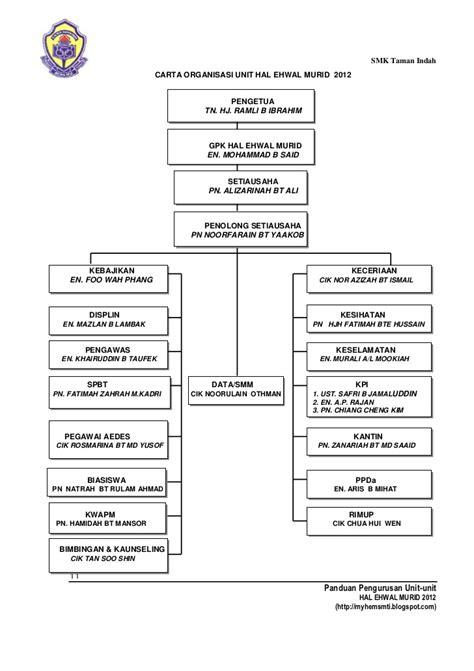 format laporan unit hem buku panduan pengurusan unit hem 2012 new