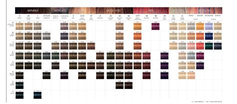 igora color chart pin by maniqa atelier on hair in 2019 schwarzkopf hair